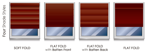 Roman Shades four different styles