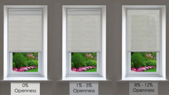 Roller Shades openness example